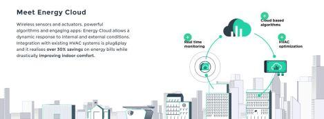enerbrain-meet-energy-cloud