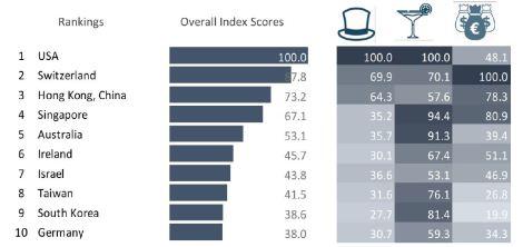 wealth index.JPG